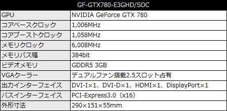 GF-GTX780-E3GHD/SOC