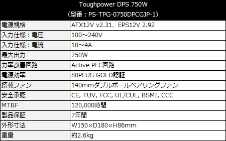Toughpower DPS