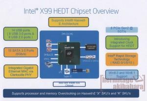 「DDR4メモリはどうするんでしょう?」(3/12) ・・・某ショップ店員談