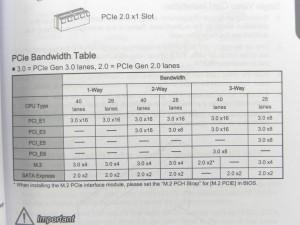 「Core i7-5820Kはいらないかも」(8/23) ・・・某ショップ店員談