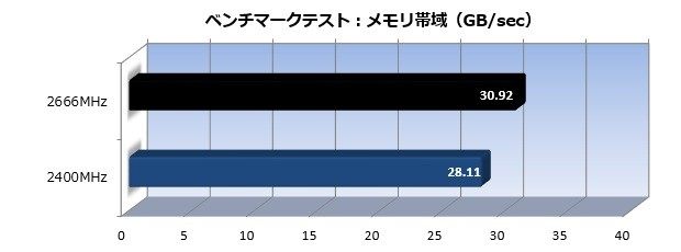 Z370_taichi_001_memband_620x230