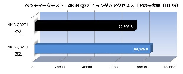 SL500_003_4KQD32_620x250