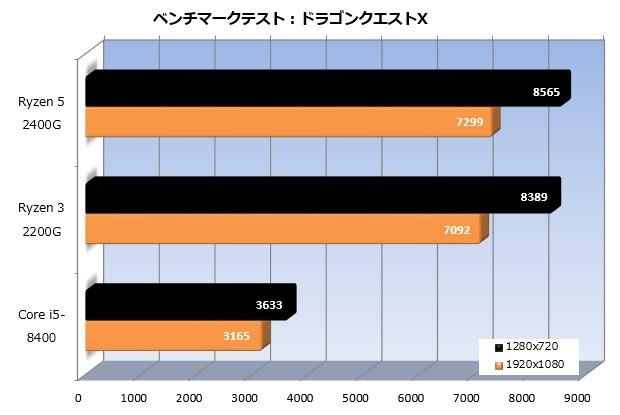 Ryzen_2000_G_006_dq_620x415