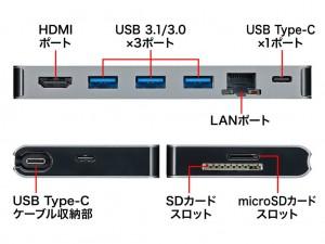 USB-3TCH14S_1024x768b