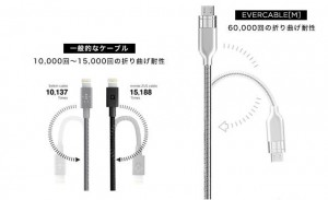 EVERCABLE_640x390b