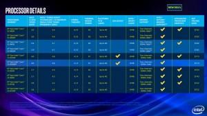 9th-Gen-Intel-Core-H_1024x576d