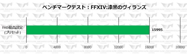 GG-GTX1660Ti-E6GBDF_FFXIV_620x180