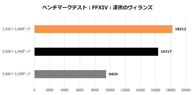 Hydro_X570A_104_FF14_620x305