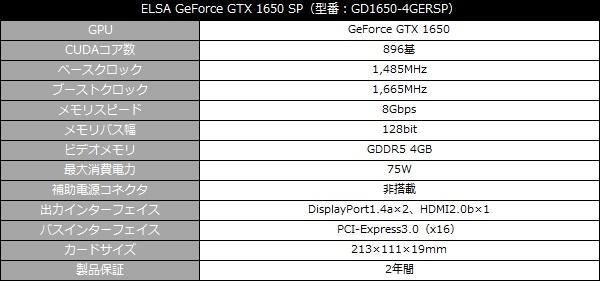 GD1650-4GERSP_001_Spec_600x325