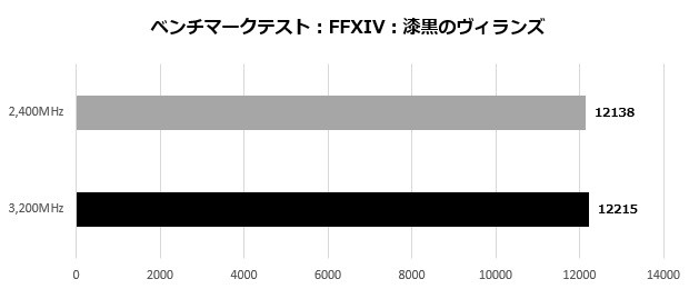 CFDGamingCX1_005_ffxiv_620x260