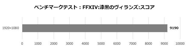 alpha15_005_ff14_620x160