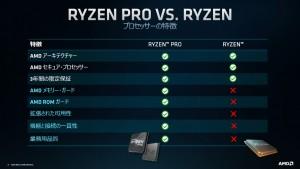 Ryzen_4000_104_1024x576