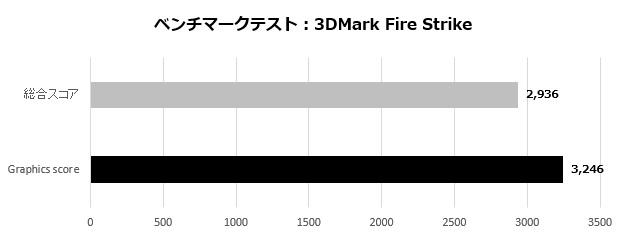 pbx360_005_fireStrike_620x235