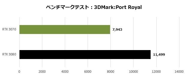 rx3070_000_port_620x255