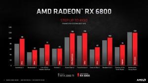 Radeon6800_012_1024x576