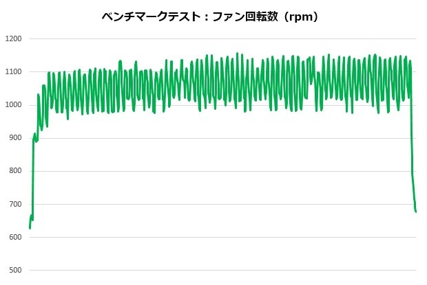 AS500_004_rpm_620x415