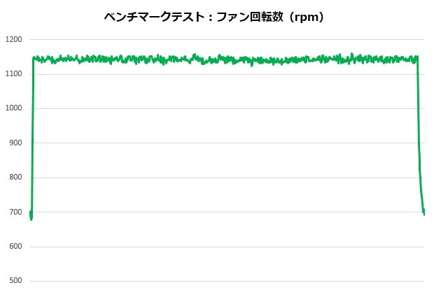 AS500_104_rpm_620x415