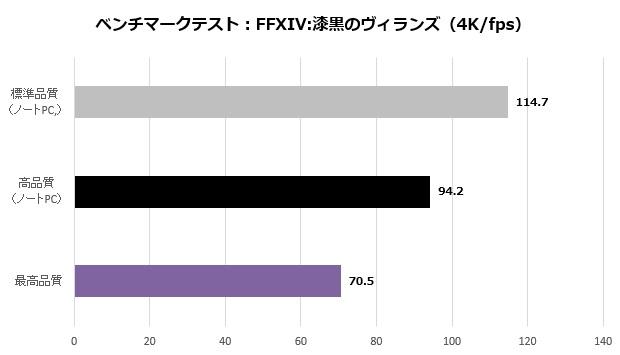 ge76_016_ff14fps_4K_620x355